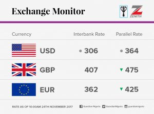 Exchange Rate For 24th November 2017