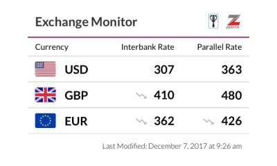 Exchange Rate December 7 2017