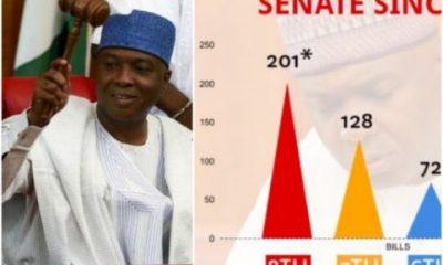 Bukola Saraki Shares Full List Of 200 Bills The Senate Has Passed Since 2015
