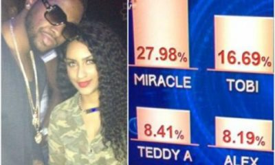 BBNaija: 'It Seems Fishy' – Juliet Ibrahim Reacts To Teddy A's 8% Vote