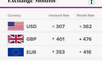 Exchange Rate For October 19 2018