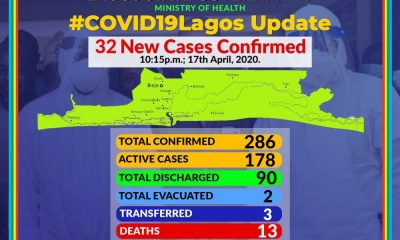 Coronavirus toll in Lagos