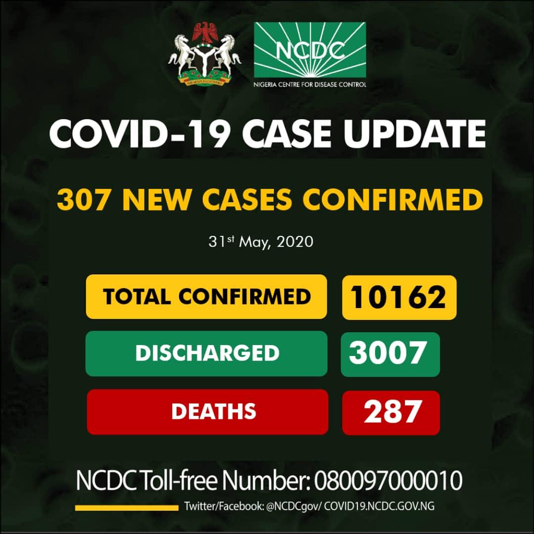 10,000 cases